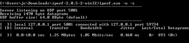 Iperf for Bandwidth testing | TravelingPacket - A blog of